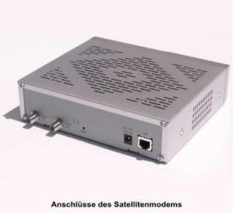 Astra2Connect Modem, Rückseite